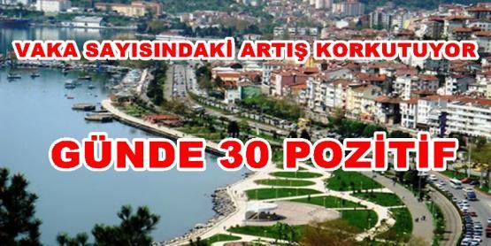 EREĞLİ'DE KORKUTAN VAKA PATLAMASI !!!